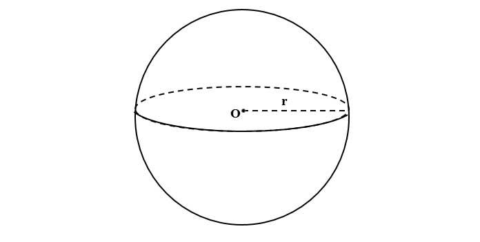 Công thức tính diện tích mặt cầu