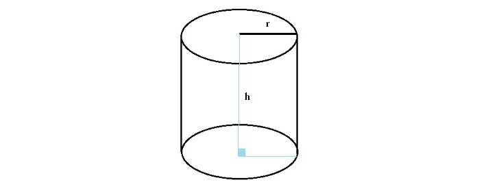 Công thức tính thể tích hình trụ
