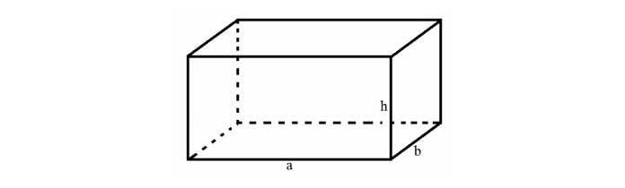 Diện tích xung quanh hình hộp chữ nhật
