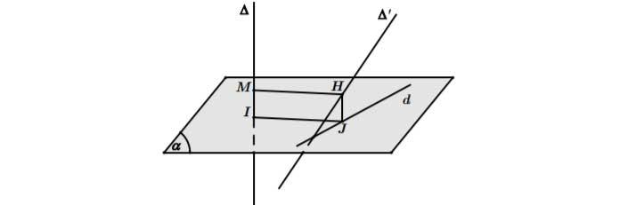Khoảng cách giữa 2 đường thẳng