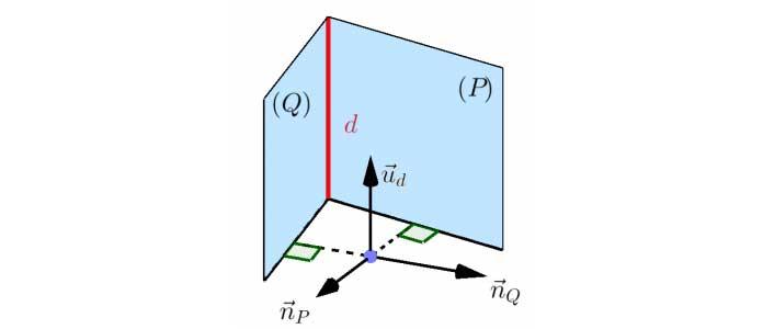 Phương trình đường thẳng trong không gian