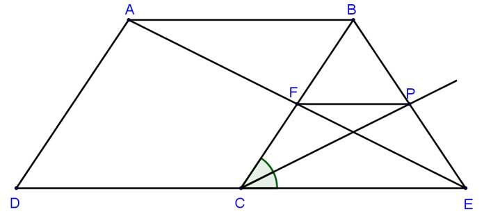 Tính chất đường phân giác trong tam giác